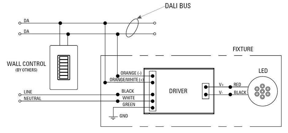 dali dimming solutions usai rh usailighting com dali lighting control wiring diagram Network Wiring Diagram