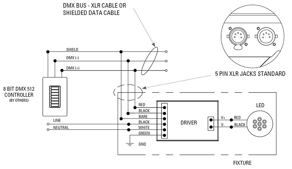dmx dimming solutions usai rh usailighting com dmx controller wiring diagram led dmx wiring diagram