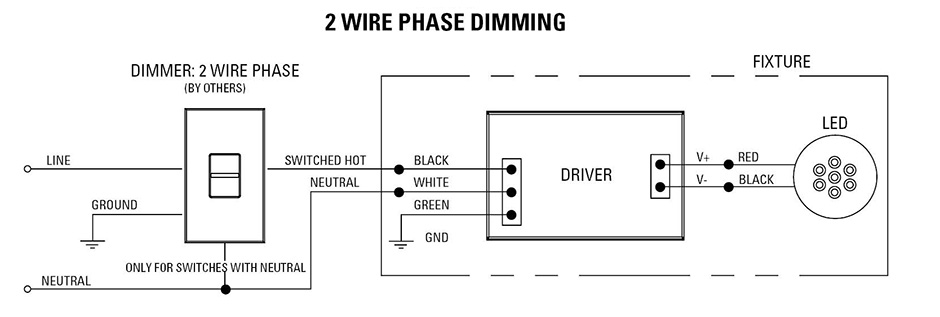 2 wire phase dimming diagram  usai lighting