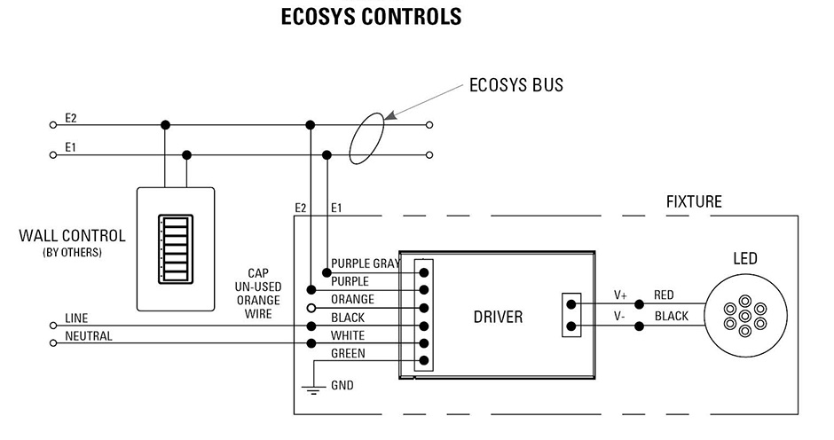 ecosys lutron ecosystem, lutron dimmer solutions usai lutron hi-lume 3d dimming ballast wiring diagram at crackthecode.co
