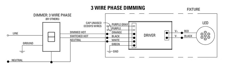 lutron 3 wire dimming solutions usai 2 wire dimming systems however the installation is slightly more complicated and less common a typical 3 wire wiring diagram is shown below