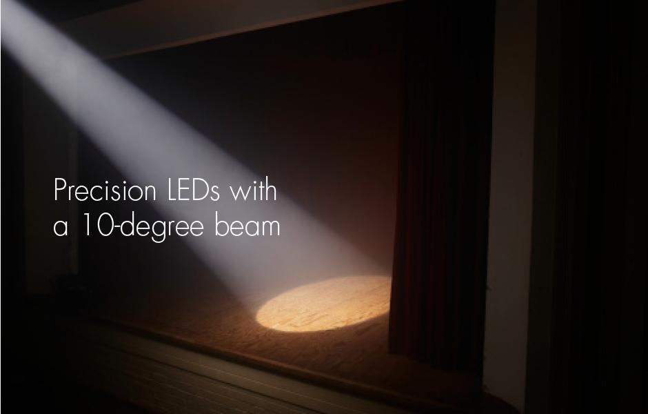 beam control LED lighting & Point Perfect Beam Control Lighting | USAI azcodes.com